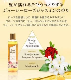 ラスティークシャンプーの香りの説明画像